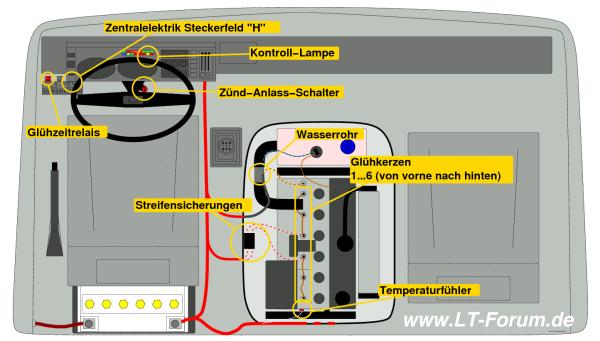 start:reparaturtips:vorgluehanlage [www.LT-Forum.de LT-Wiki]
