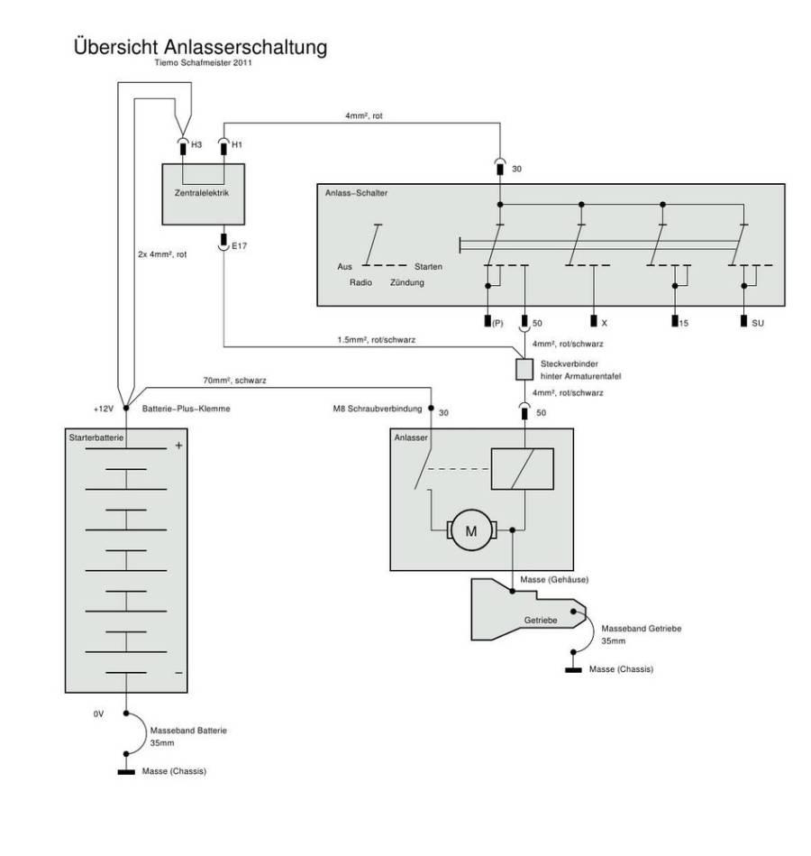 start:reparaturtips:anlasser [www.LT-Forum.de LT-Wiki]